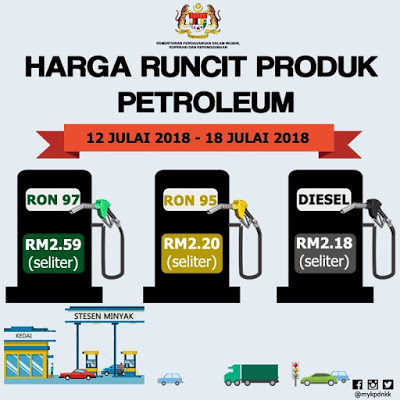 Harga Runcit Produk Petroleum (12 Julai 2018 - 18 Julai 2018)