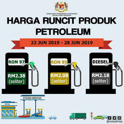 Harga Runcit Produk Petroleum (22 Jun 2019 - 28 Jun 2019)