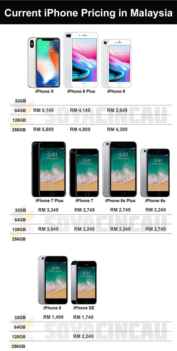 Iphone 6s plus headphone jack eBay IPad Mini 4 64GB WiFi - Gazelle