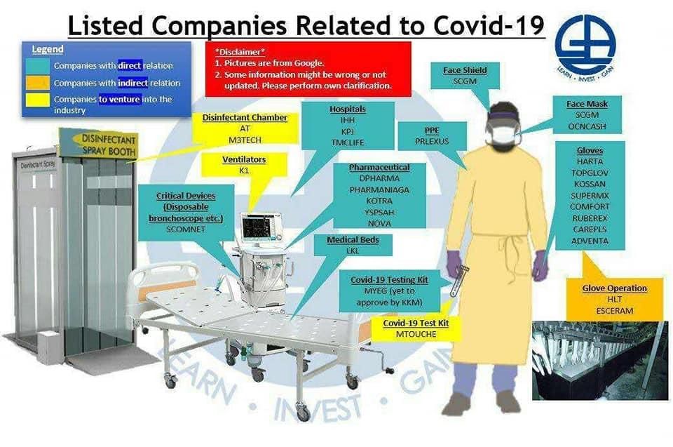 covid-19-stocks