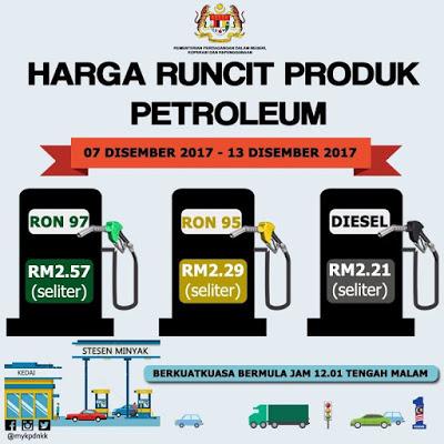 Harga Runcit Produk Petroleum (7 Disember 2017-13 Disember 2017)
