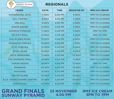 Inside Scoop Ice Cream RM3 Discount Offer Promo
