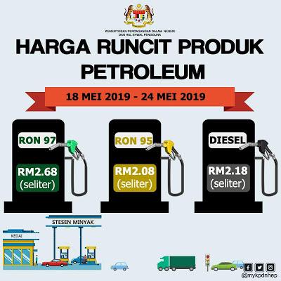 Harga Runcit Produk Petroleum (18 Mei 2019 - 24 Mei 2019)
