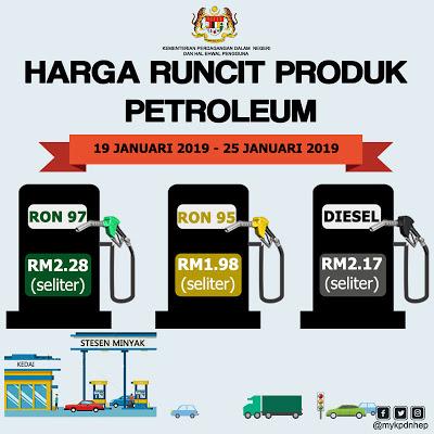 Penetapan Harga Runcit Produk Petroleum Secara Mingguan (19 Januari 2019 - 25 Januari 2019) Berdasarkan Harga Yang Dikeluarkan Oleh Kementerian Kewangan Malaysia (MOF)